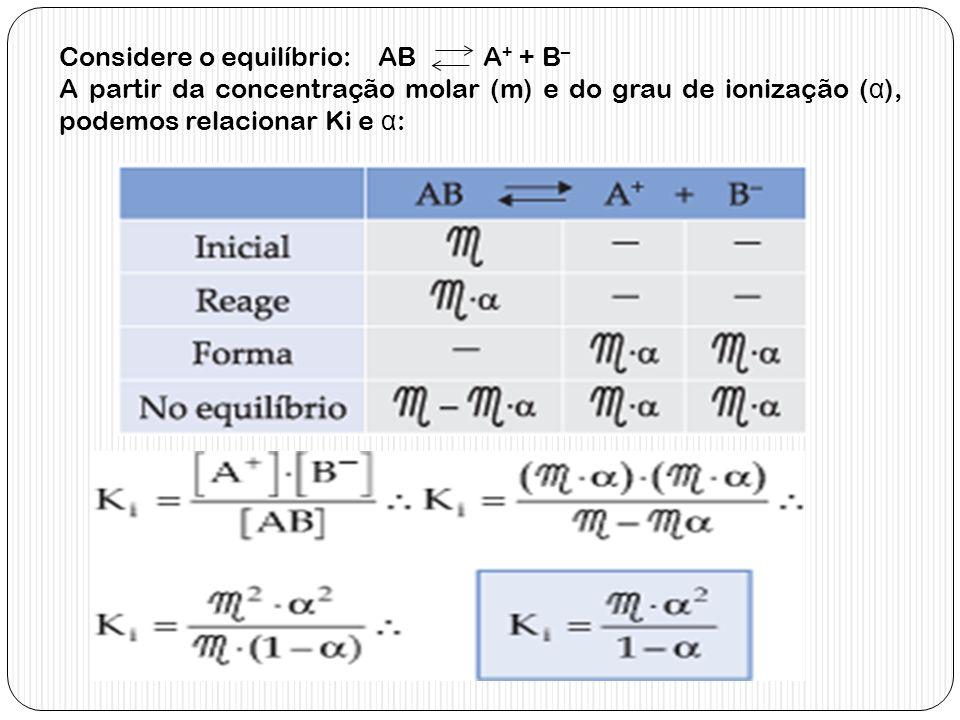 Considere o equilíbrio: AB A+ + B–