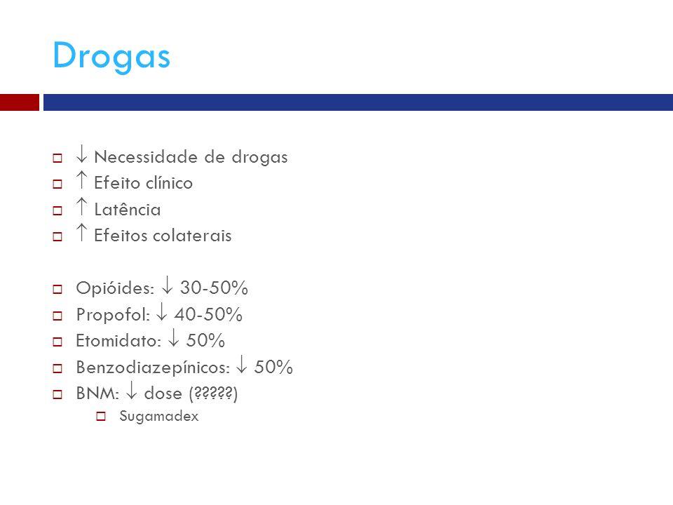 Drogas  Necessidade de drogas  Efeito clínico  Latência