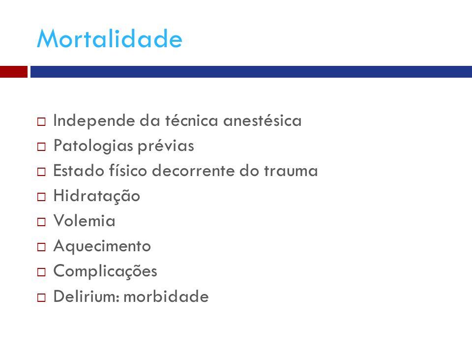 Mortalidade Independe da técnica anestésica Patologias prévias