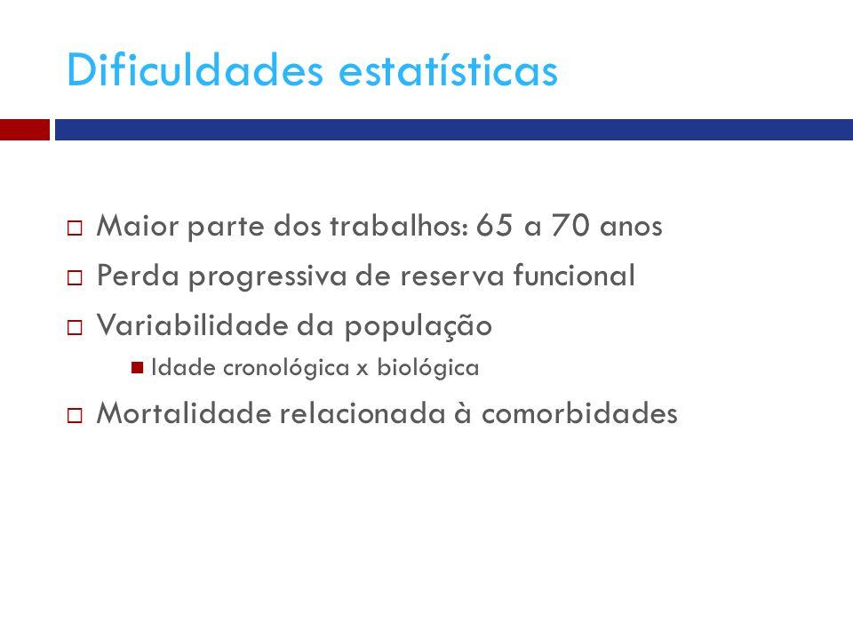 Dificuldades estatísticas