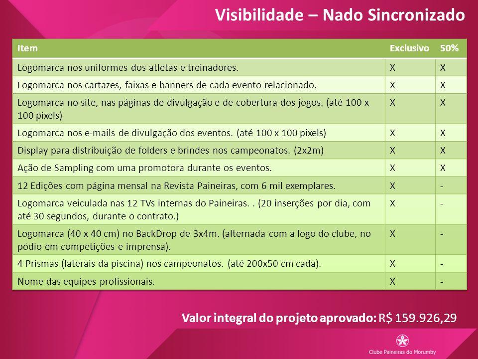 Visibilidade – Nado Sincronizado