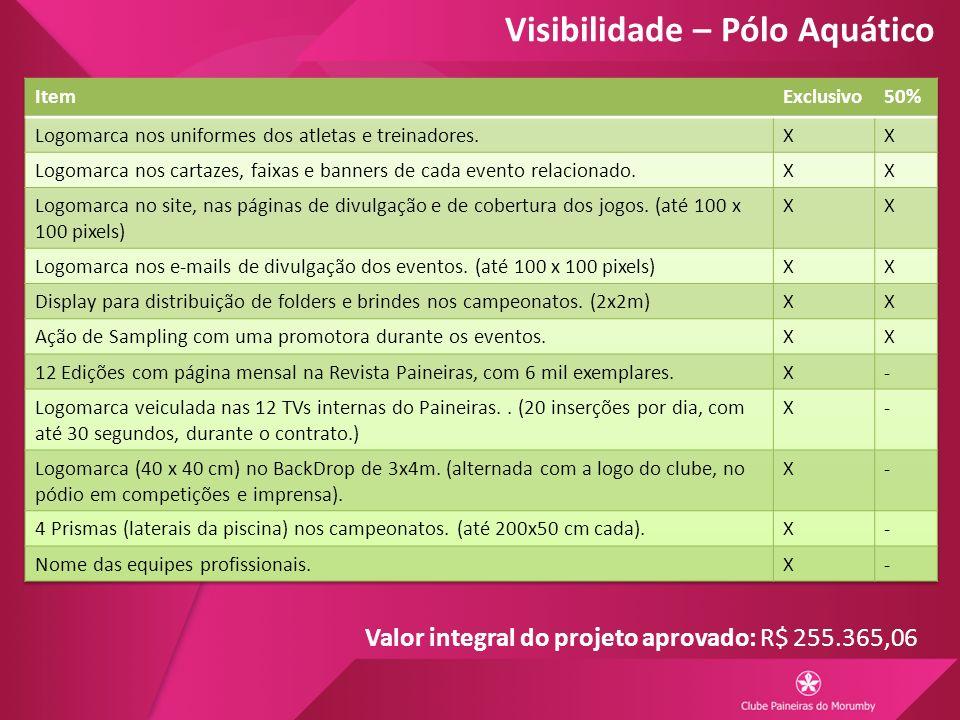Visibilidade – Pólo Aquático