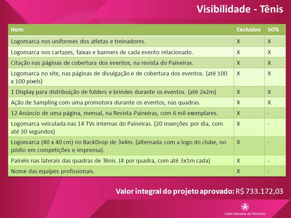 Visibilidade - Tênis Valor integral do projeto aprovado: R$ 733.172,03