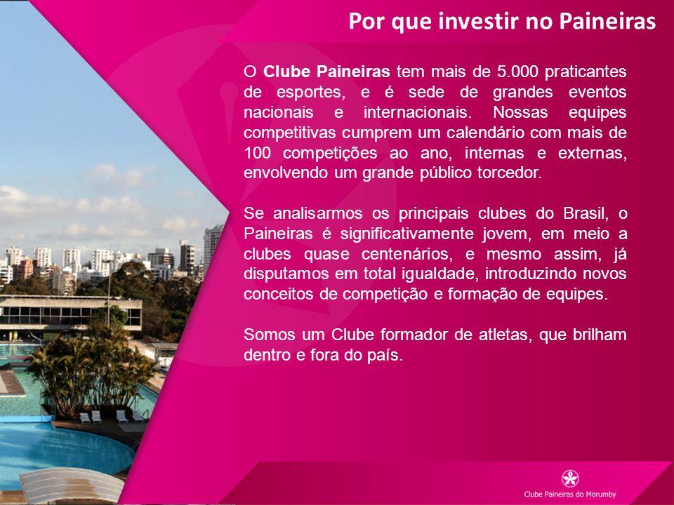 Por que investir no Paineiras