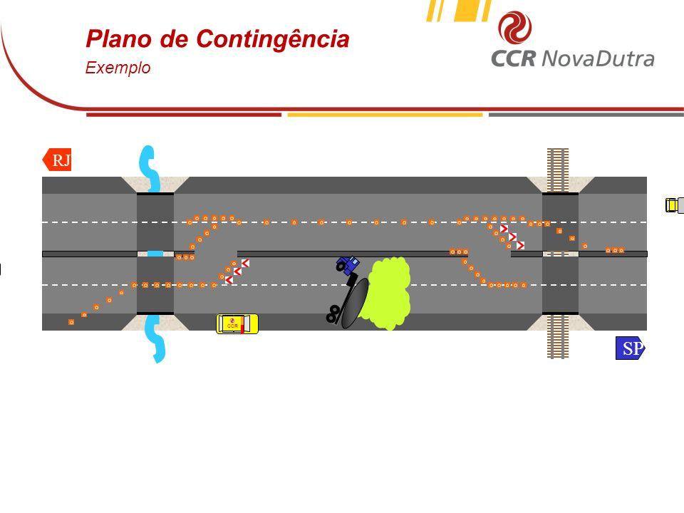 Plano de Contingência Exemplo RJ CCR SP