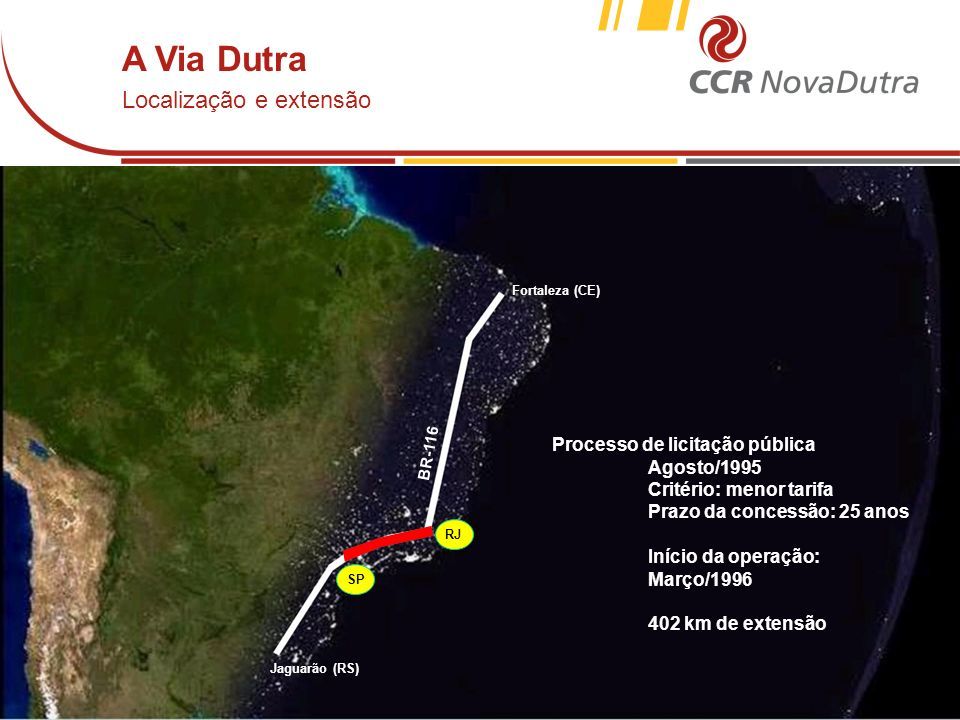 A Via Dutra Localização e extensão Processo de licitação pública