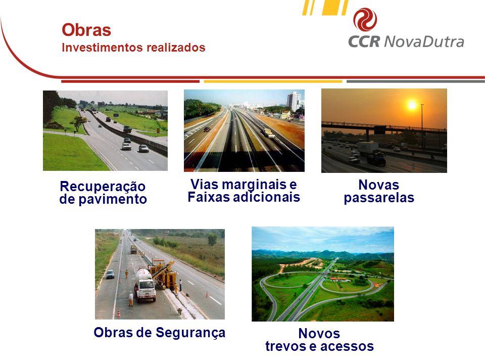 Obras Principais Obras (de março de 1996 a dezembro de 2011)