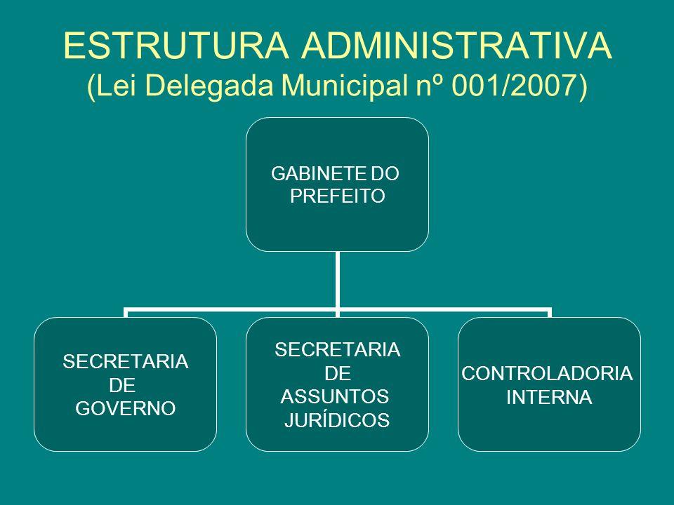 ESTRUTURA ADMINISTRATIVA (Lei Delegada Municipal nº 001/2007)