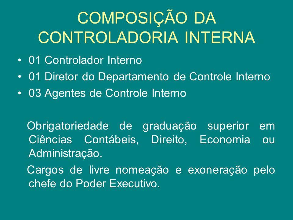 COMPOSIÇÃO DA CONTROLADORIA INTERNA