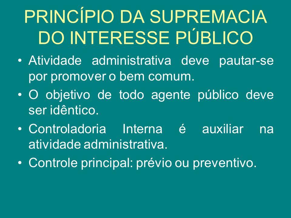 PRINCÍPIO DA SUPREMACIA DO INTERESSE PÚBLICO