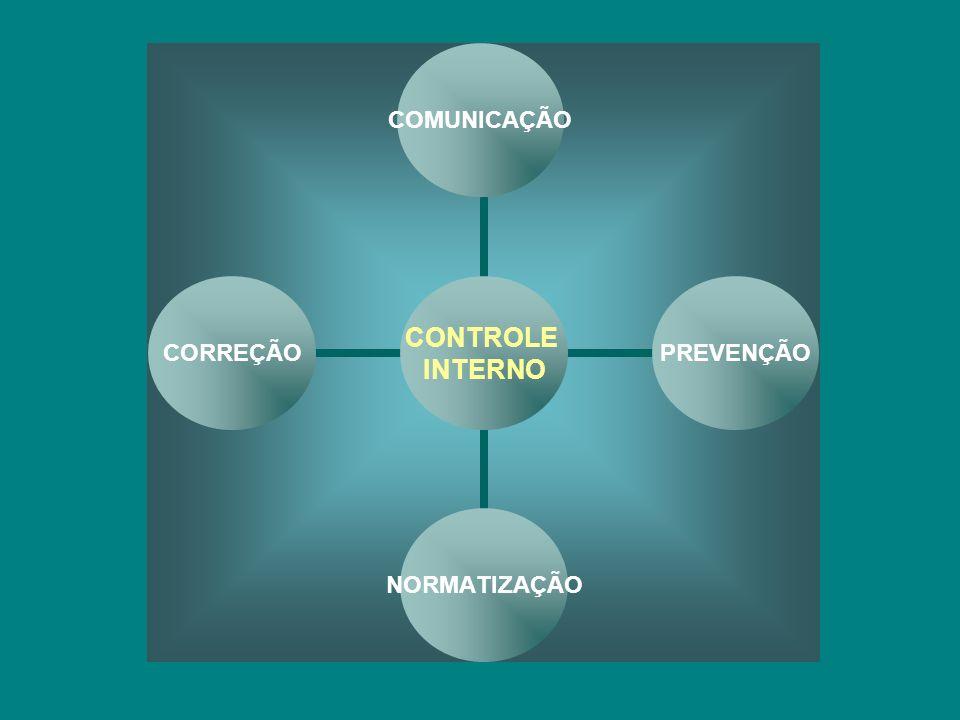 O Controle Interno apresenta como principais características a prevenção, comunicação, regulamentação e correção.