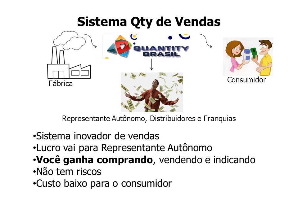 Representante Autônomo, Distribuidores e Franquias