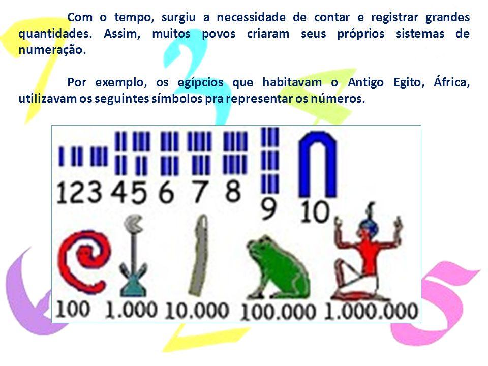 Com o tempo, surgiu a necessidade de contar e registrar grandes quantidades. Assim, muitos povos criaram seus próprios sistemas de numeração.