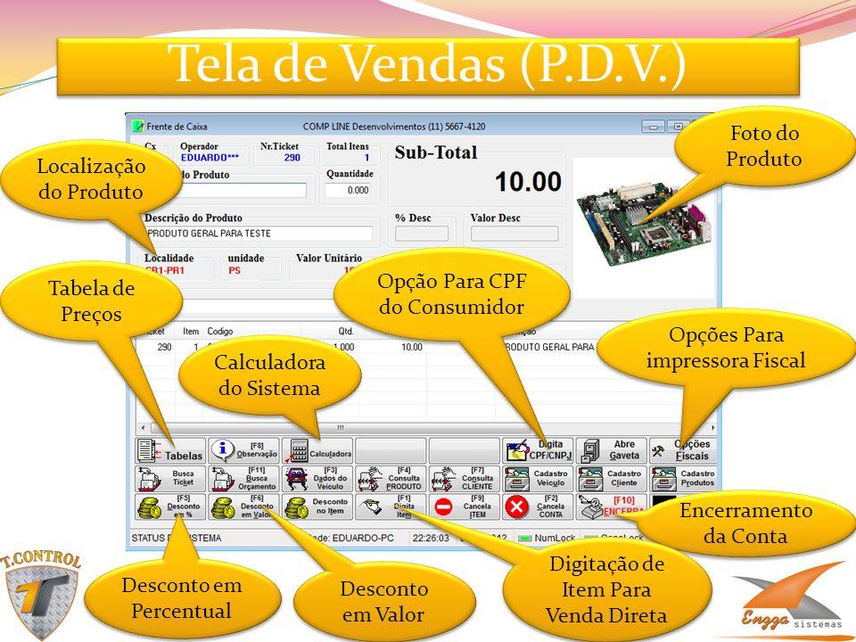 Tela de Vendas (P.D.V.) Foto do Produto Localização do Produto