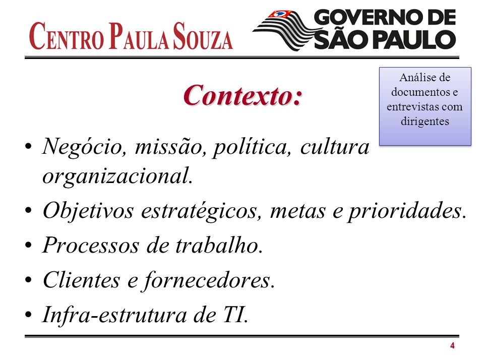 Contexto: Negócio, missão, política, cultura organizacional.