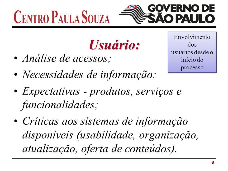 Usuário: Análise de acessos; Necessidades de informação;