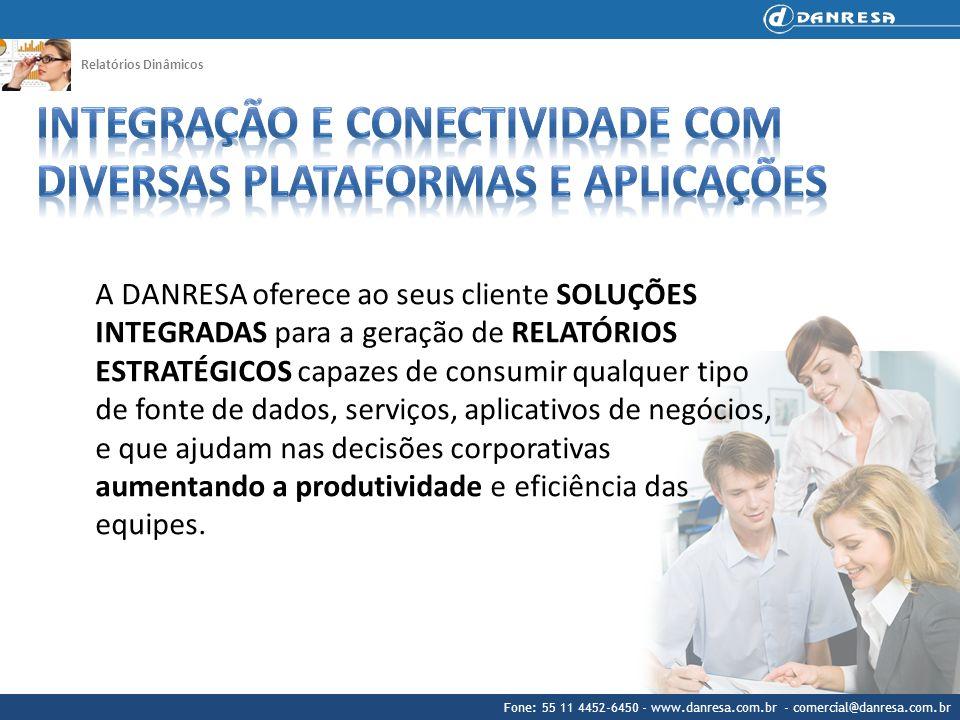 Integração e conectividade com diversas plataformas e aplicações