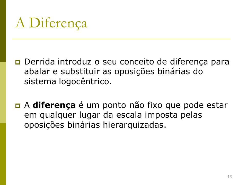 A Diferença Derrida introduz o seu conceito de diferença para abalar e substituir as oposições binárias do sistema logocêntrico.