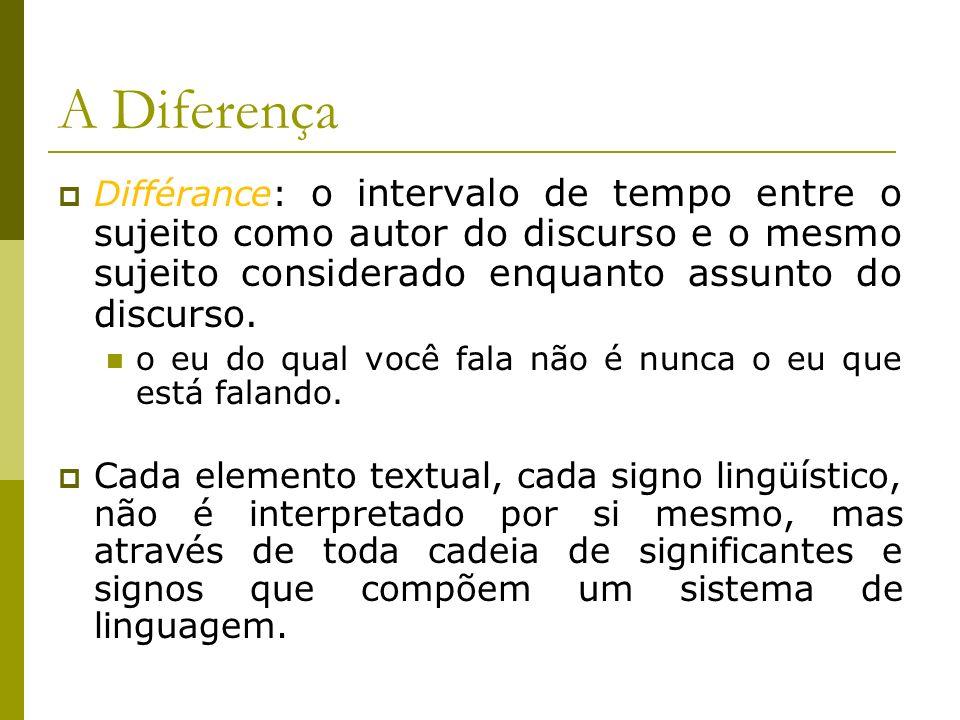 A Diferença Différance: o intervalo de tempo entre o sujeito como autor do discurso e o mesmo sujeito considerado enquanto assunto do discurso.