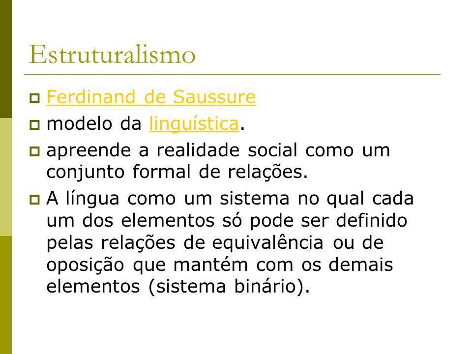 Estruturalismo Ferdinand de Saussure modelo da linguística.