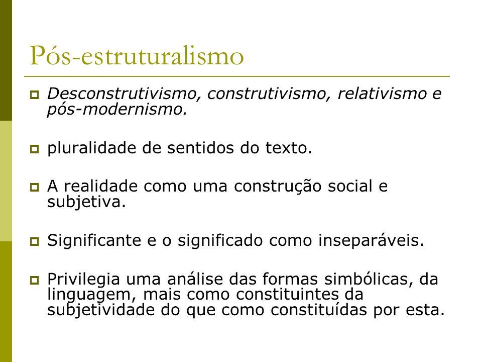 Pós-estruturalismo Desconstrutivismo, construtivismo, relativismo e pós-modernismo. pluralidade de sentidos do texto.