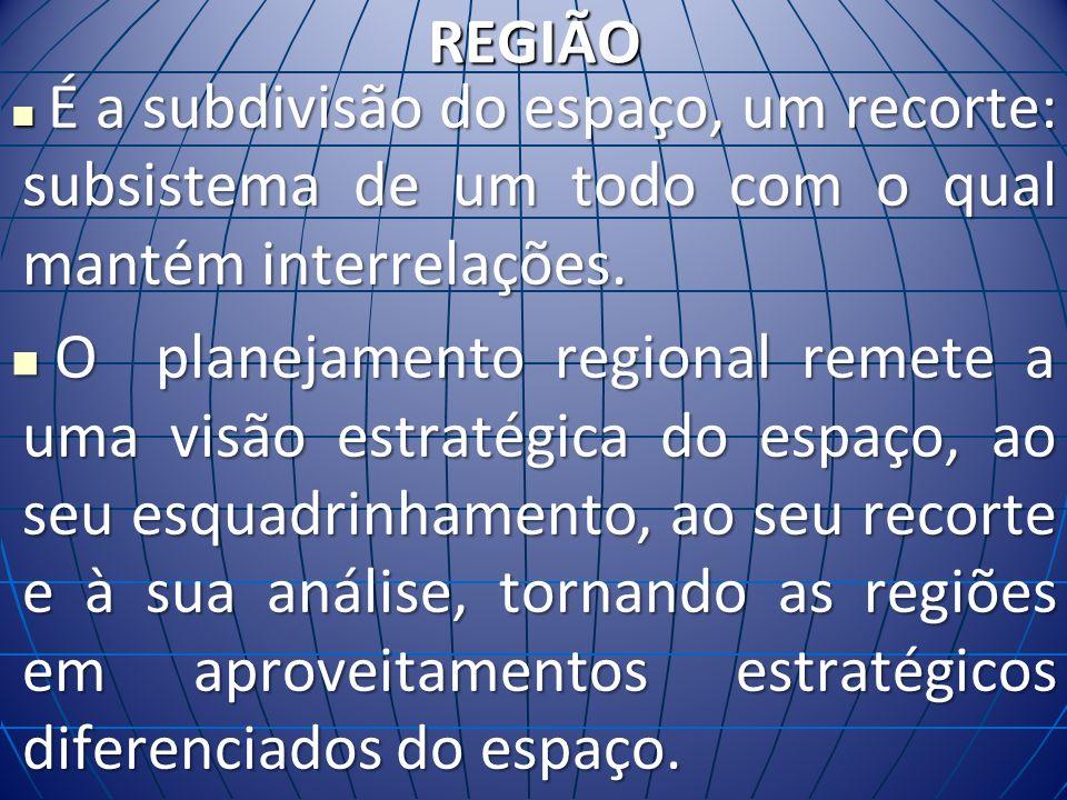 REGIÃO É a subdivisão do espaço, um recorte: subsistema de um todo com o qual mantém interrelações.