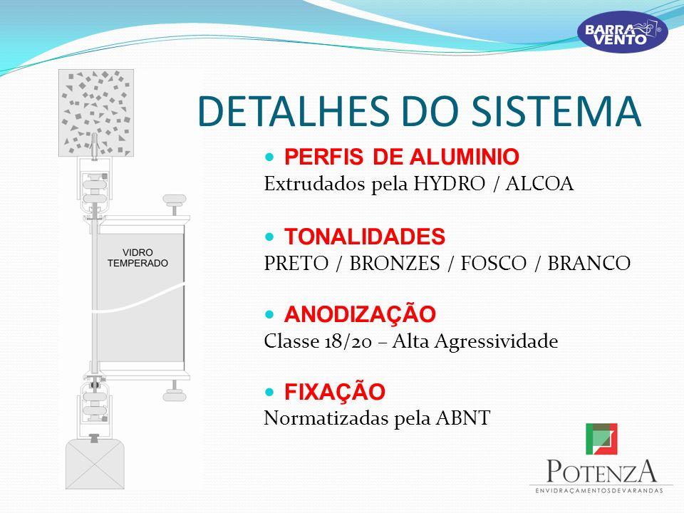 DETALHES DO SISTEMA PERFIS DE ALUMINIO TONALIDADES ANODIZAÇÃO FIXAÇÃO