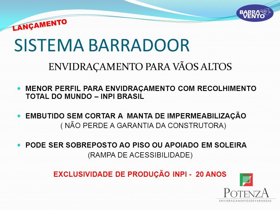 EXCLUSIVIDADE DE PRODUÇÃO INPI - 20 ANOS