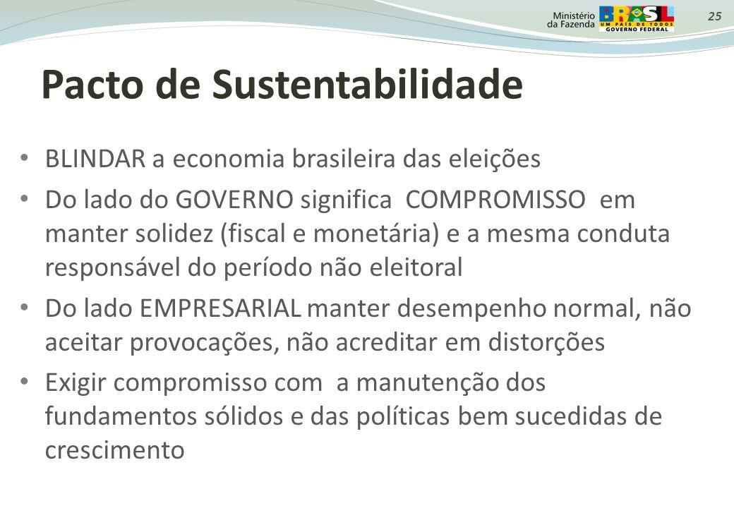 Pacto de Sustentabilidade