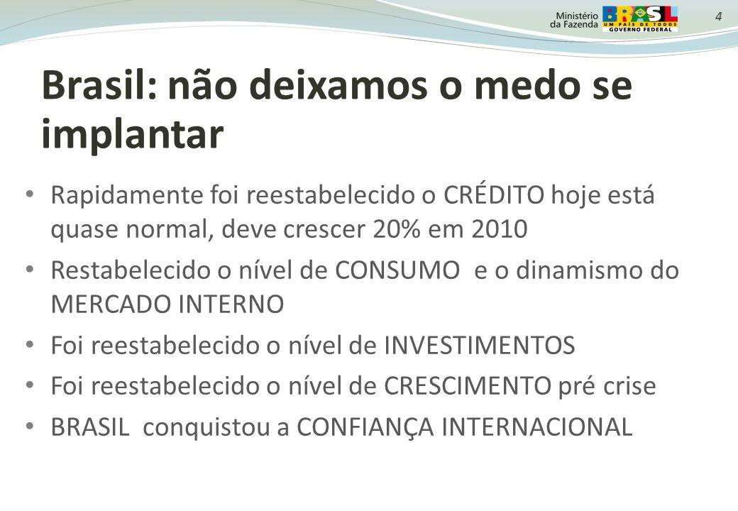 Brasil: não deixamos o medo se implantar