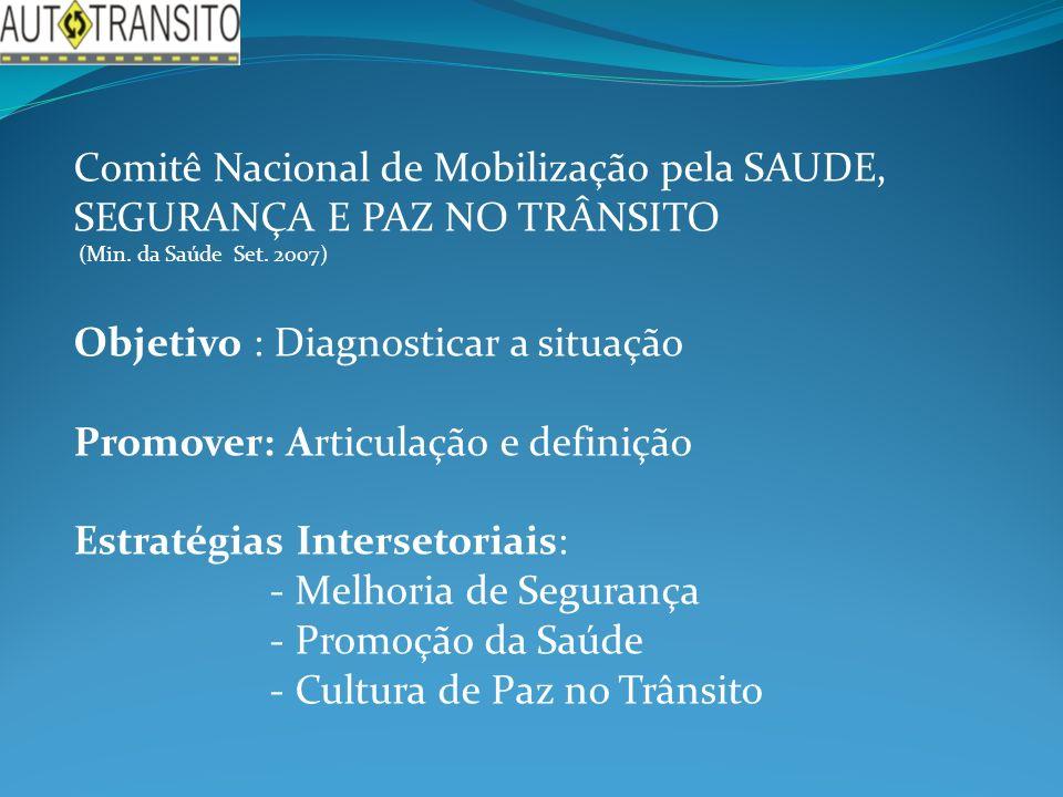 Comitê Nacional de Mobilização pela SAUDE, SEGURANÇA E PAZ NO TRÂNSITO