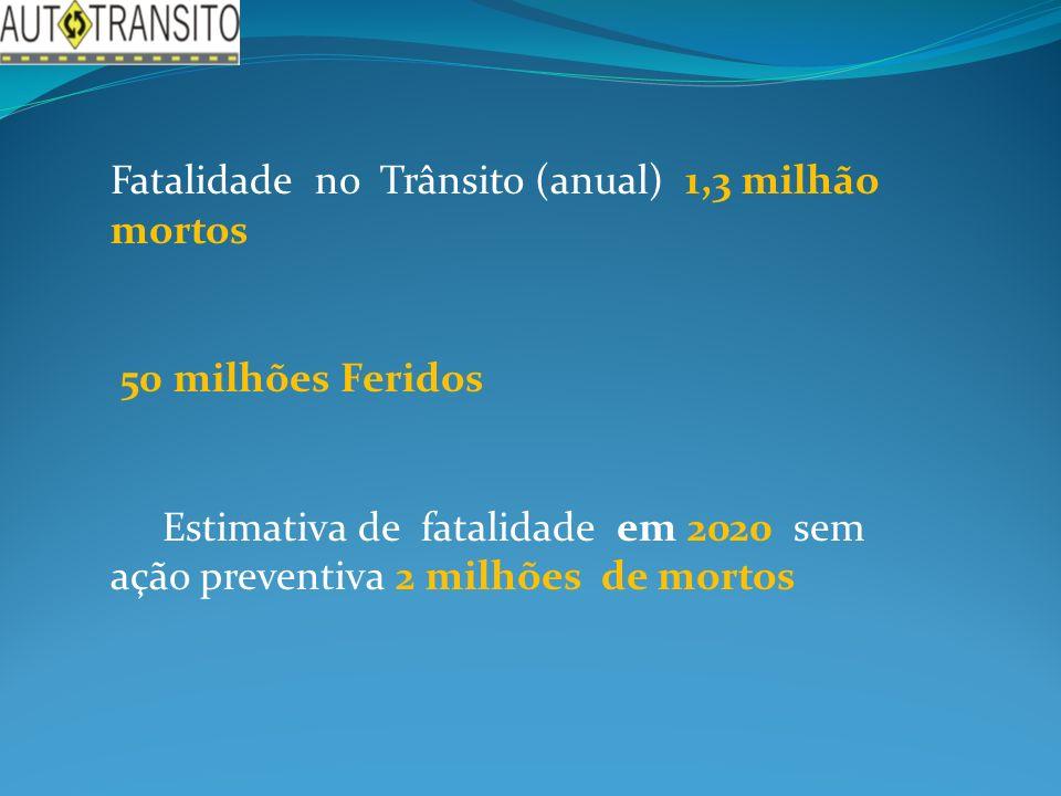 Fatalidade no Trânsito (anual) 1,3 milhão mortos