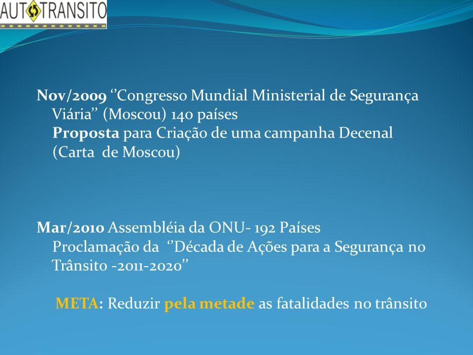 Nov/2009 ''Congresso Mundial Ministerial de Segurança