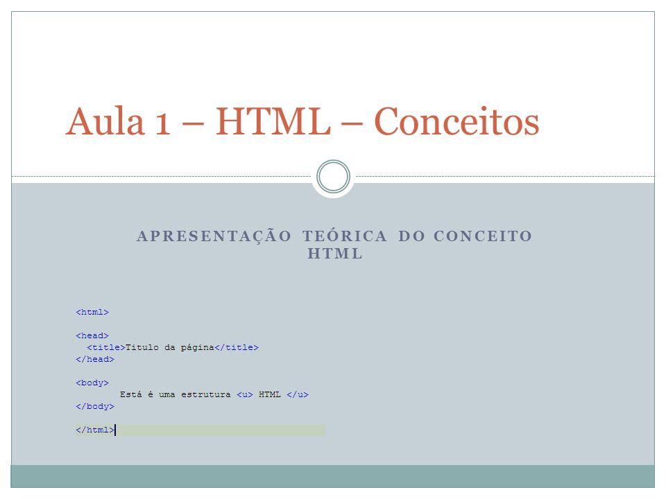 Apresentação teórica do Conceito HTML