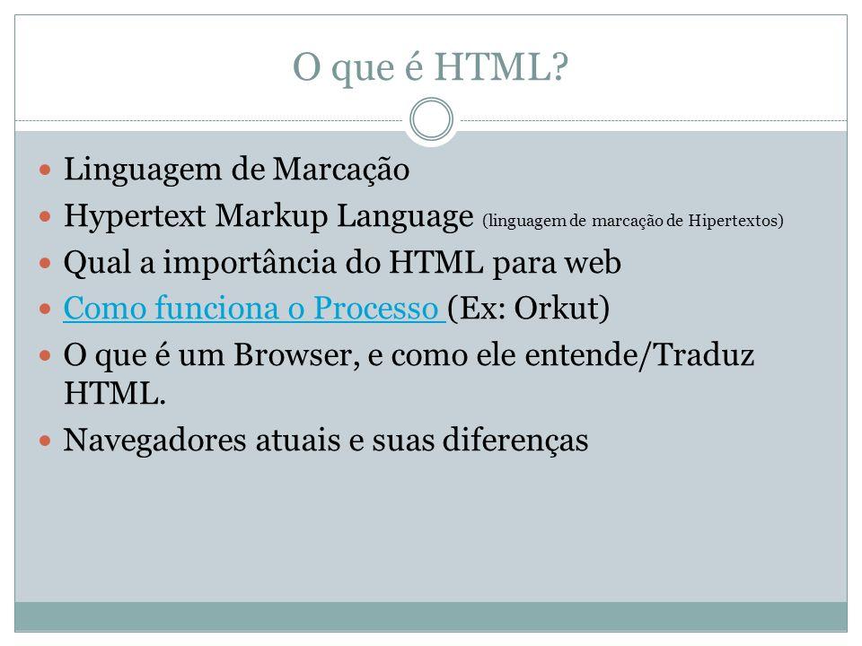 O que é HTML Linguagem de Marcação