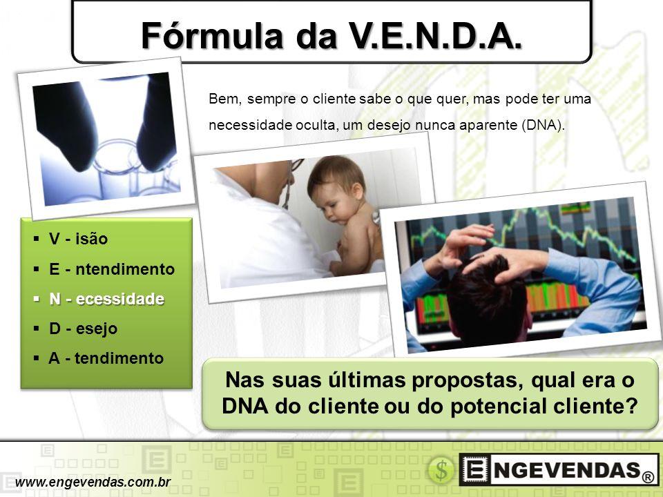 Fórmula da V.E.N.D.A. Bem, sempre o cliente sabe o que quer, mas pode ter uma necessidade oculta, um desejo nunca aparente (DNA).