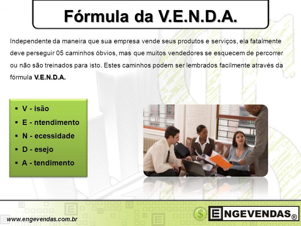 Fórmula da V.E.N.D.A. V - isão E - ntendimento N - ecessidade