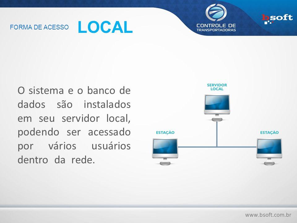 LOCAL FORMA DE ACESSO.