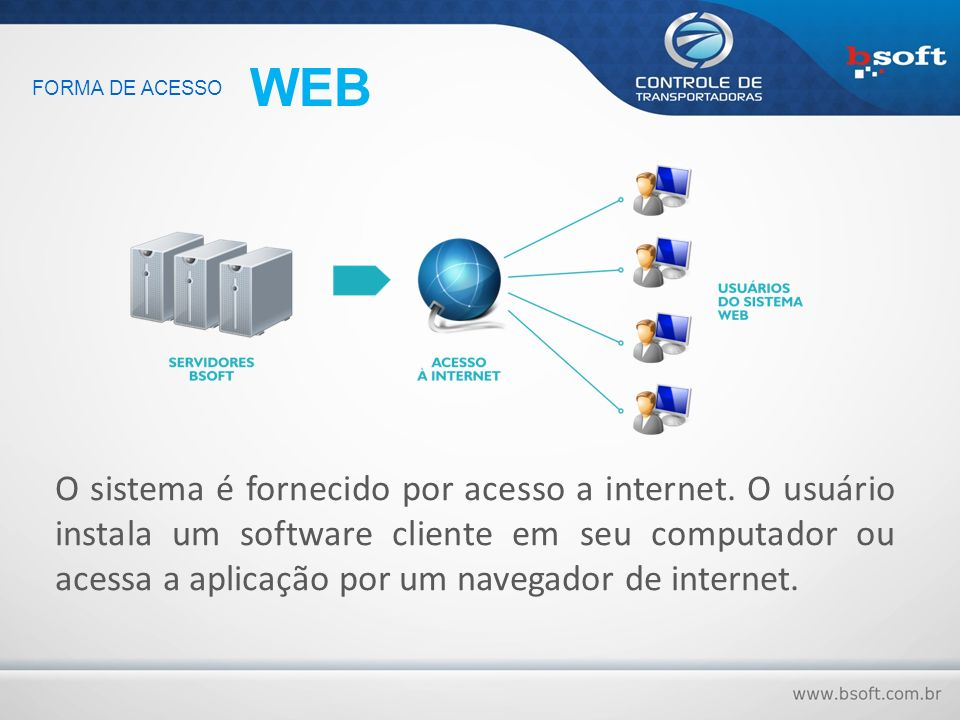 WEB FORMA DE ACESSO.