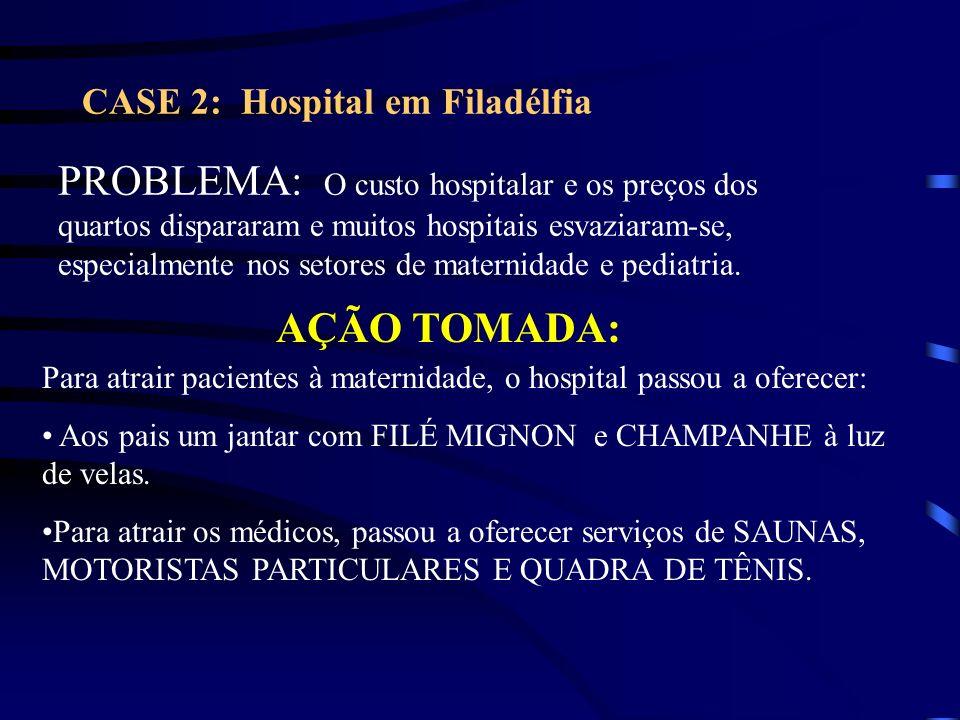 CASE 2: Hospital em Filadélfia