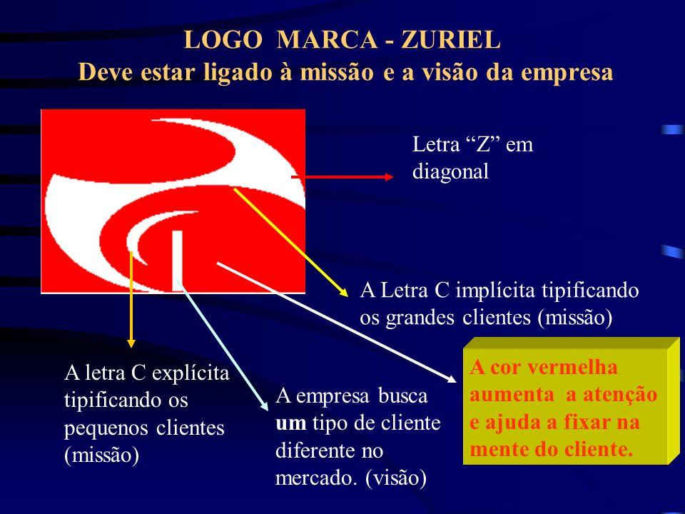 LOGO MARCA - ZURIEL Deve estar ligado à missão e a visão da empresa