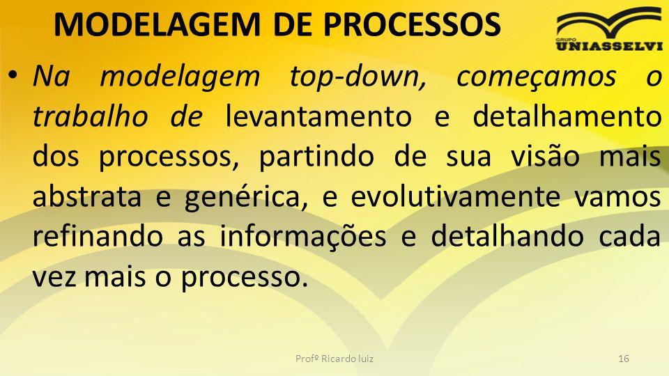 MODELAGEM DE PROCESSOS