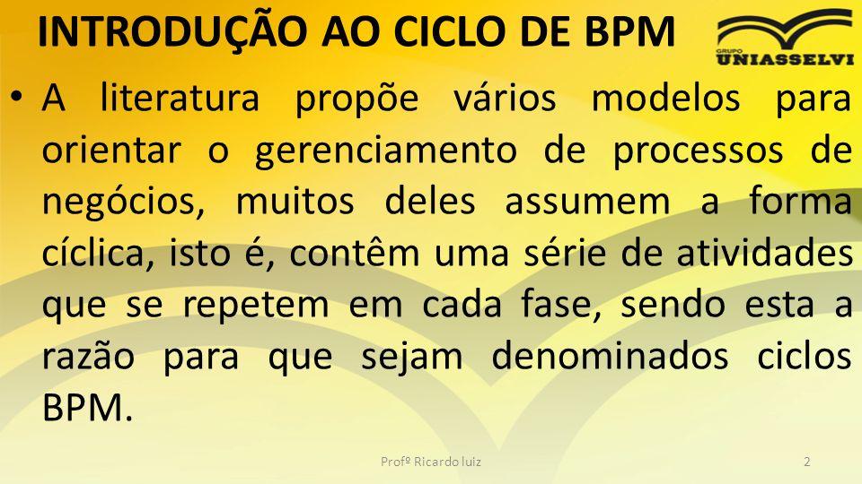 INTRODUÇÃO AO CICLO DE BPM