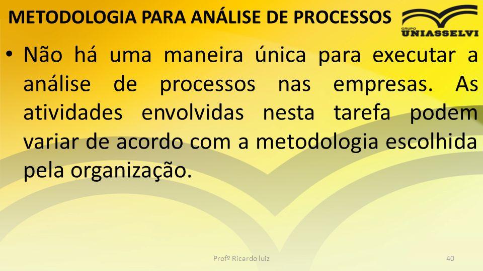 METODOLOGIA PARA ANÁLISE DE PROCESSOS