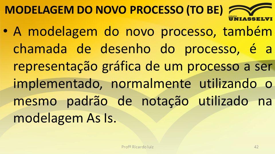 MODELAGEM DO NOVO PROCESSO (TO BE)
