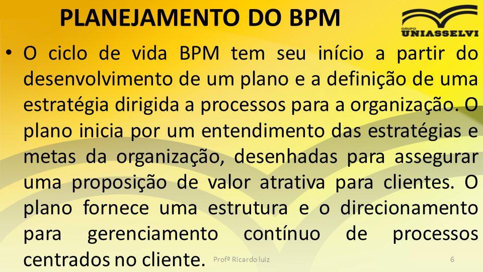 PLANEJAMENTO DO BPM