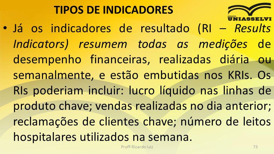 TIPOS DE INDICADORES