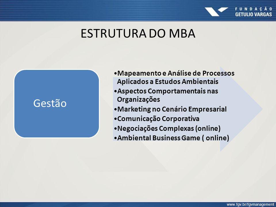 ESTRUTURA DO MBA Gestão