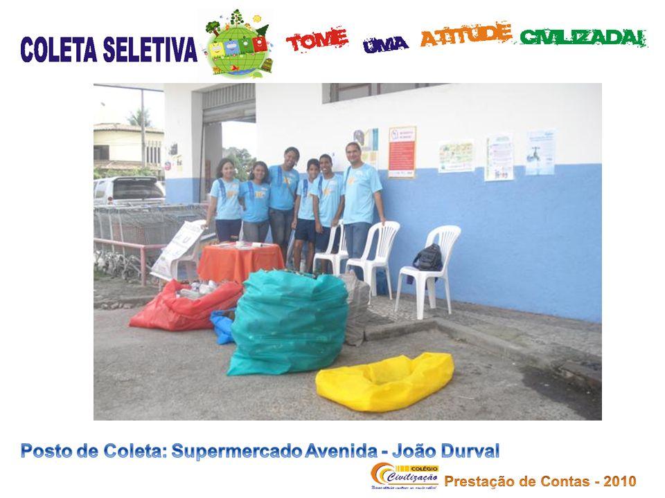 Posto de Coleta: Supermercado Avenida - João Durval