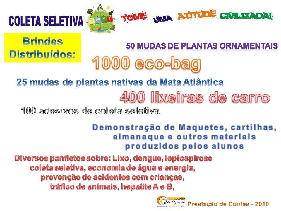 1000 eco-bag 400 lixeiras de carro Brindes Distribuídos: